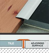 Euro Ceramic Tile Distributors Ltd Page Name